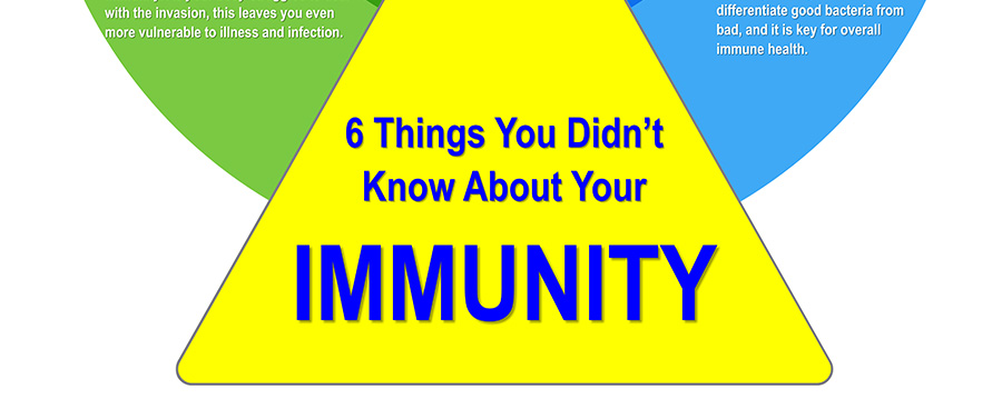 6 Things You Didn't Know About Immunity